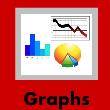 GCSE Category Graphs