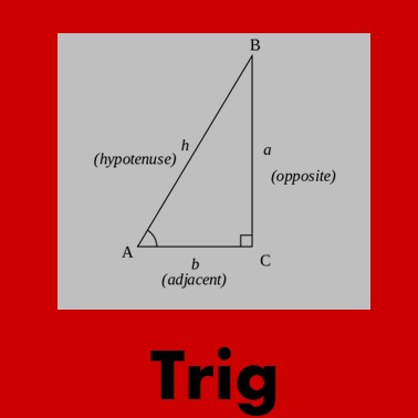 GCSE Category Trigonometry